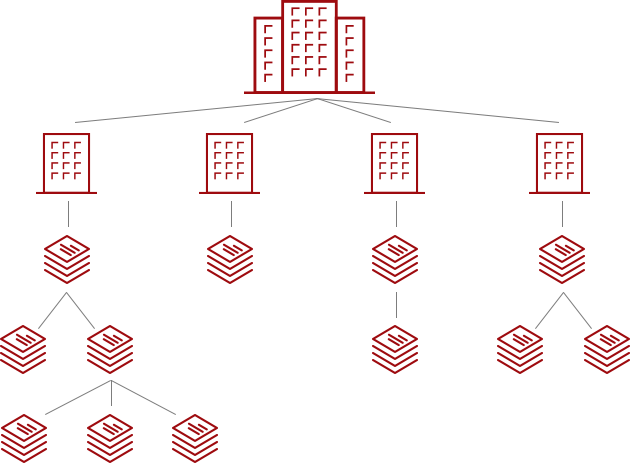 Diagram of a nest of buildings and information